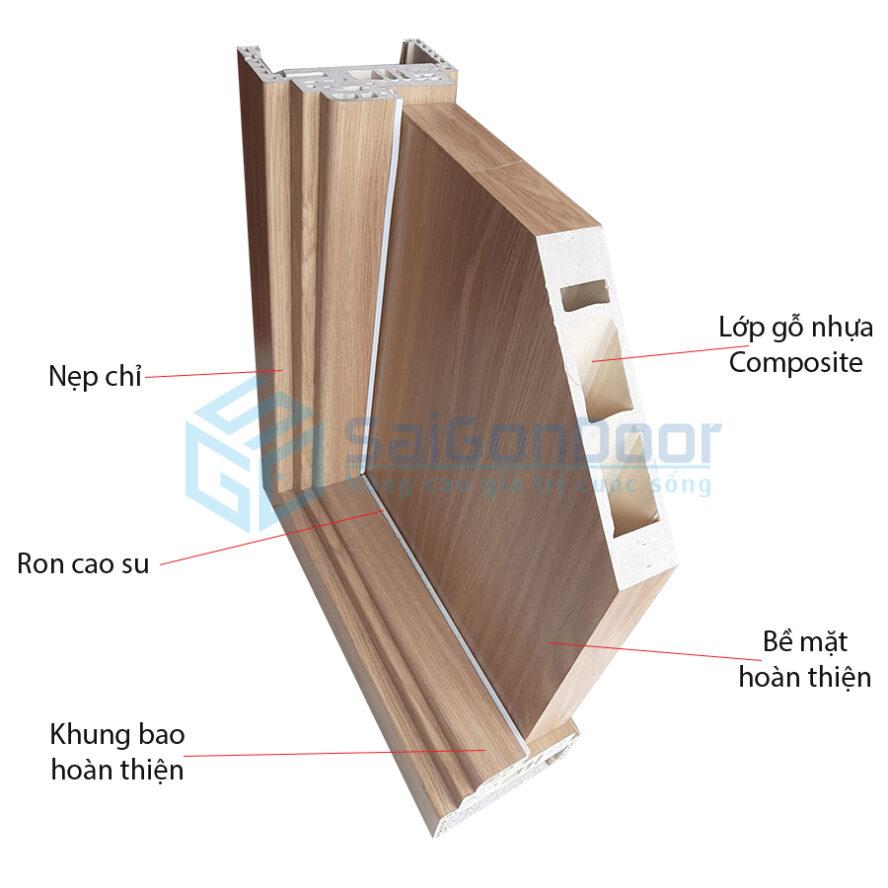 Cấu tạo cửa nhựa gỗ phòng ngủ
